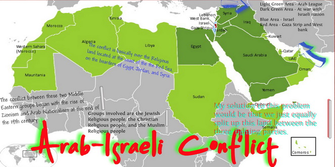 arab-israeli-conflict-source