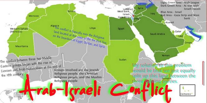 arab-israeli-conflict-source